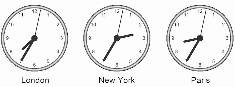 Showing time zones with Repeat Signage digital clocks